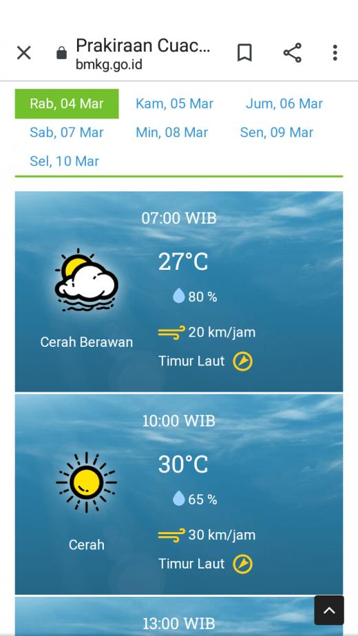 Perkiraan cuaca Kota Batam