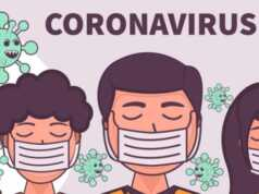 Foto Ilustrasi Virus Corona