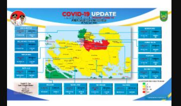 Zona Hijau Covid-19 Batam