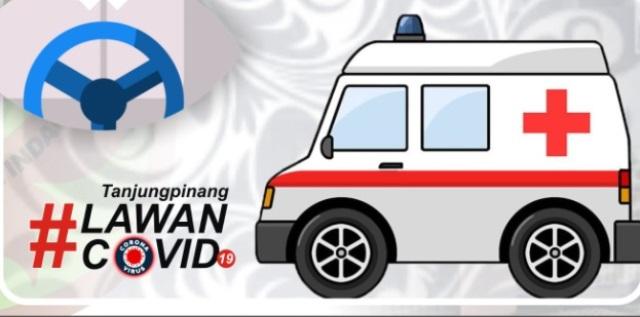 Ambulans Gratis Pasien Covid-19